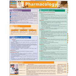 Barcharts: Pharmacology