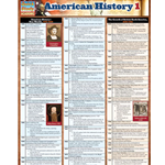 Barcharts: American History, Part 1