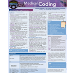 Barcharts: Medical Coding