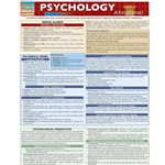 Barcharts: Abnormal Psychology