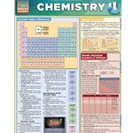 Barcharts: Chemistry