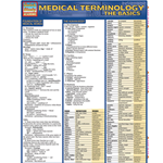 Barcharts: Medical Terms, The Basics