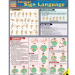 Barcharts: American Sign Language