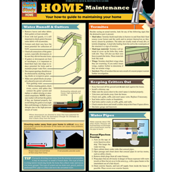 Barcharts: Home Maintenance