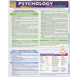 Barcharts: Psychology, Developmental Life Span