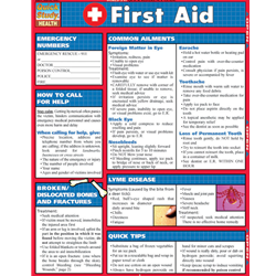 Barcharts: First Aid